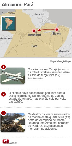 acidente-aereo_almeirim-pa_portal-tailandia