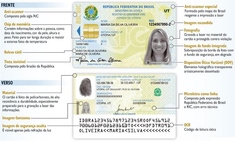 nova-carteira-de-identidade-dos-brasileiros-com-chip-gratuitamente_portal-tailandia