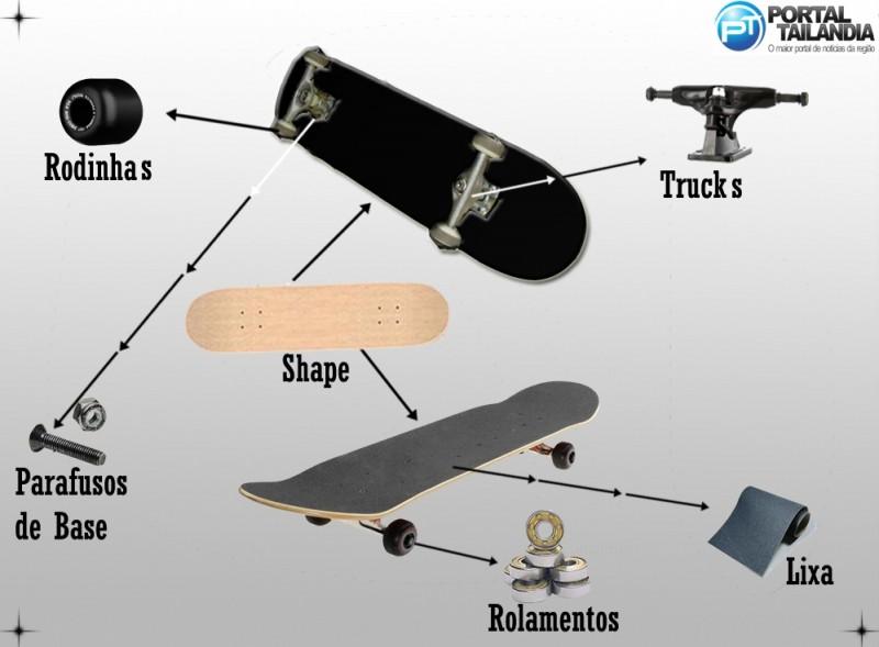 saiba-mais-skate_portal~1